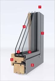 Дървено-алуминиева дограма Unilux