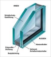 Звукоизолирани стъкла - могат да намалят звука до 46 db