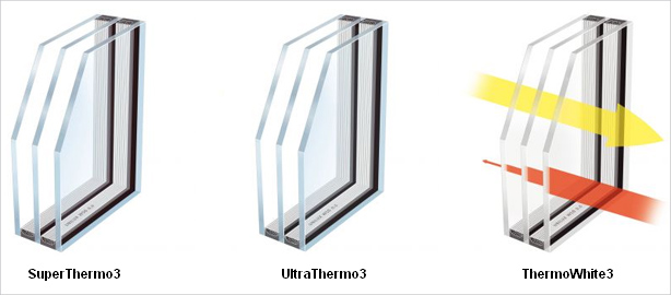 SuperThermo3, UltraThermo3 и ThermoWhite3