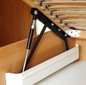 Механизми за легло и ножици