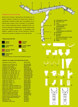 Водоотвеждаща система