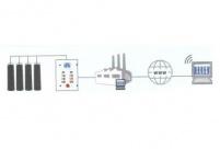 Електронно предаване на данни от измервателни устройства