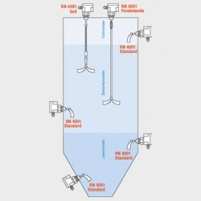 Датчик за ниво на насипни материали тип въртящо се крило
