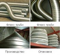 Димоотводни тръби от неръждаема стомана
