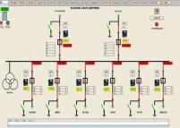 Система за телеуправление и телесигнализация