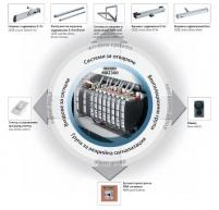 Система за естествено димоотвеждане GEZE