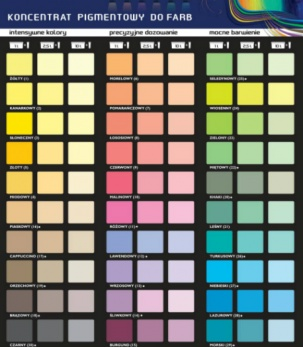 Универсални оцветители Primacol