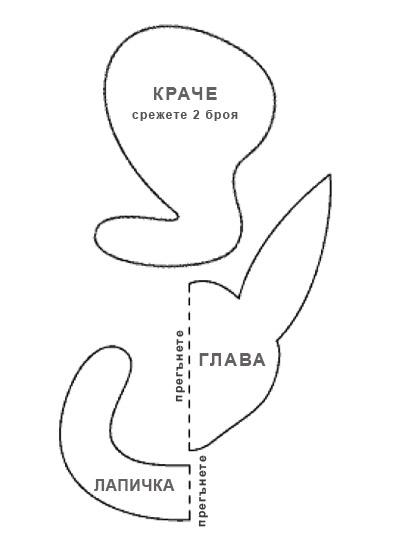 Схемата за изрязване на елементите от