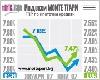 Слабо раздвижване в цените на ипотечните кредити през юни